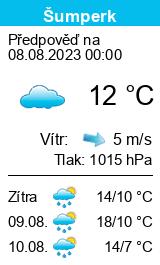 Wetter Šumperk