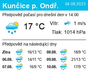 Počasí Kunčice pod Ondřejníkem - Slunečno.cz