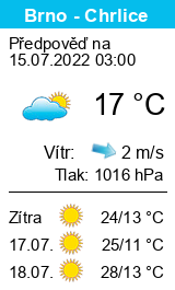 Počasí Brno - Chrlice - Slunečno.cz