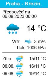 Weather Praha