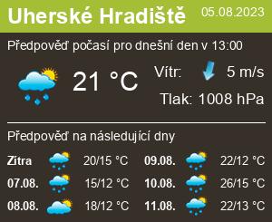 Počasí Uherské Hradiště - Slunečno.cz