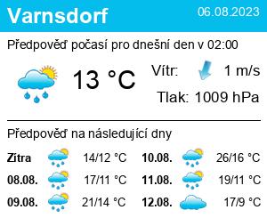 Počasí Varnsdorf - Slunečno.cz
