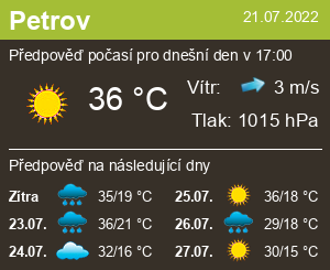 Počasí Petrov (okres Hodonín) - Slunečno.cz