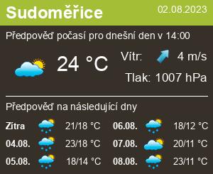 Počasí Sudoměřice - Slunečno.cz