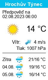 Počasí Hrochův Týnec - Slunečno.cz