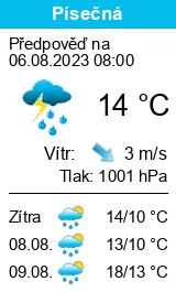 Počasí Písečná (okres Jeseník) - Slunečno.cz