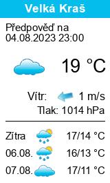 Počasí Velká Kraš - Slunečno.cz