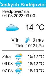 Weather České Budějovice