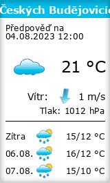 Počasí České Budějovice