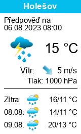 Počasí Holešov - Slunečno.cz