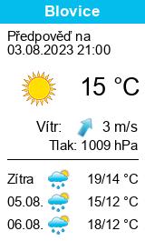 Počasí Blovice - Slunečno.cz