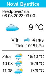 Počasí Nová Bystřice - Slunečno.cz