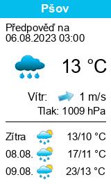 Počasí Pšov - Slunečno.cz