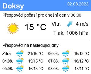 Počasí Doksy (okres Česká Lípa) - Slunečno.cz