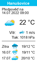 Počasí Hanušovice - Slunečno.cz