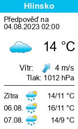 Počasí Hlinsko (okres Chrudim) - Slunečno.cz