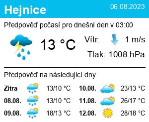 Počasí Hejnice (okres Liberec) - Slunečno.cz