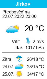 Počasí Jirkov - Slunečno.cz