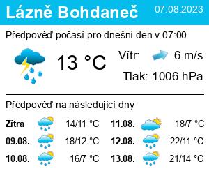 Počasí Lázně Bohdaneč - Slunečno.cz