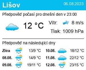 Počasí Lišov - Slunečno.cz