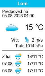 Počasí Lom (okres Most) - Slunečno.cz