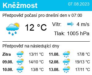 Počasí Kněžmost - Slunečno.cz