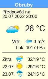 Počasí Obruby - Slunečno.cz