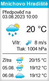 Počasí Mnichovo Hradiště - Slunečno.cz