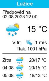 Počasí Lužice (okres Most) - Slunečno.cz