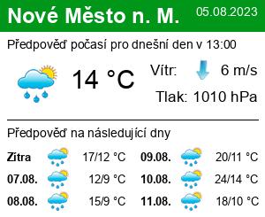 Počasí Nové Město na Moravě - Slunečno.cz