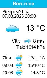 Počasí Běrunice - Slunečno.cz