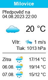 Počasí Milovice (okres Nymburk) - Slunečno.cz