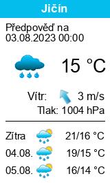 Počasí Jičín - Slunečno.cz