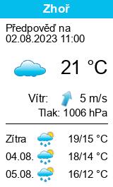 Počasí Zhoř (okres Písek) - Slunečno.cz