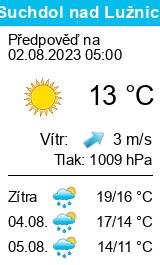 Počasí Suchdol nad Lužnicí - Slunečno.cz