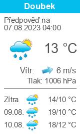 Počasí Doubek