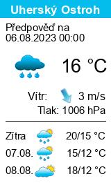 Počasí Uherský Ostroh - Slunečno.cz