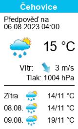 Počasí Čehovice - Slunečno.cz