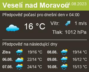 Počasí Veselí nad Moravou - Slunečno.cz