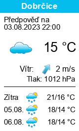 Počasí Dobrčice - Slunečno.cz