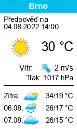 Weather Brno