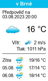 Wetter Brno