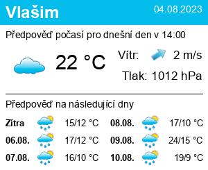 Počasí Vlašim - Slunečno.cz