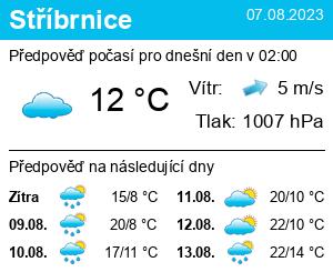 Počasí Stříbrnice - Slunečno.cz