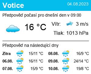 Počasí Votice - Slunečno.cz