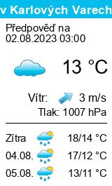 Wetter Karlovy Vary
