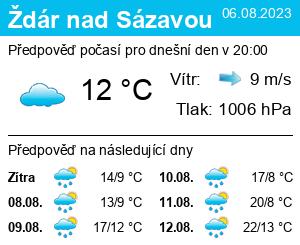Počasí Ždár nad Sázavou - Slunečno.cz
