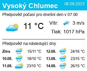 Počasí Vysoký Chlumec - Slunečno.cz