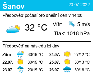 Počasí Šanov - Slunečno.cz