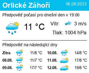 Počasí Orlické Záhoří - Slunečno.cz